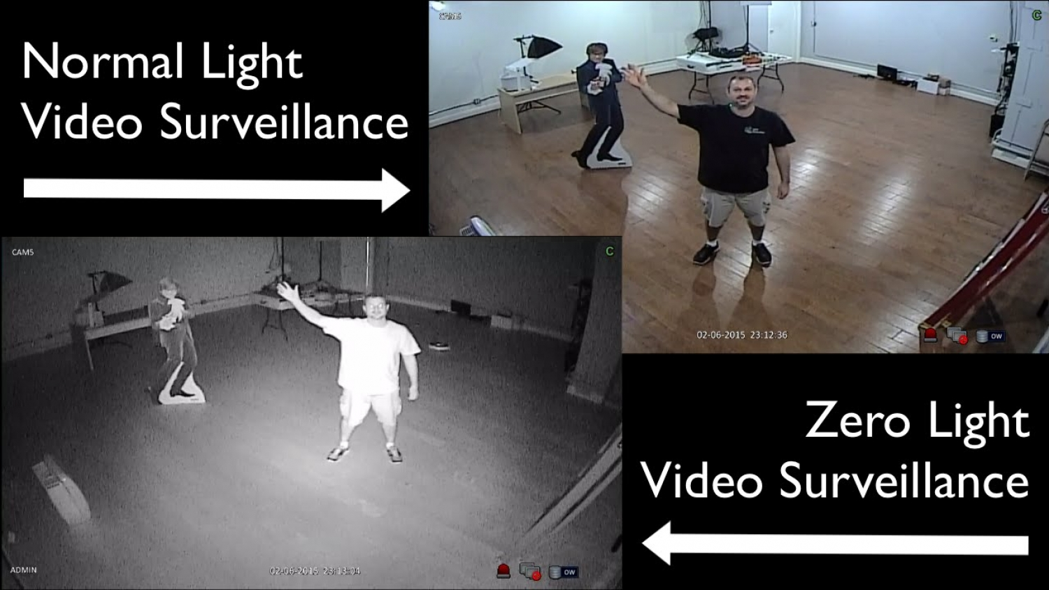 CCTV LUX Light Ratings & How They Relate to your Surveillance Cameras